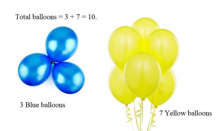 Everyday-Mathematics-1st-Grade-Answer-Key-Unit-2-Introducing-Addition-Everyday Mathematics Grade 1 Home Link 2.3 Answers-1