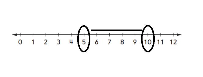 Everyday-Mathematics-1st-Grade-Answer-Key-Unit-2-Introducing-Addition-Everyday Mathematics Grade 1 Home Link 2.3 Answers-2