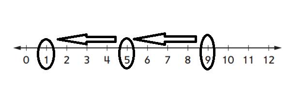 Everyday-Mathematics-1st-Grade-Answer-Key-Unit-2-Introducing-Addition-Everyday Mathematics Grade 1 Home Link 2.7 Answers-2