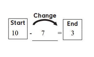 Everyday-Mathematics-1st-Grade-Answer-Key-Unit-2-Introducing-Addition-Everyday Mathematics Grade 1 Home Link 2.9 Answers-2