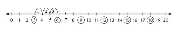 Everyday-Mathematics-1st-Grade-Answer-Key-Unit-3-Number-Stories-Everyday Math Grade 1 Home Link 3.10 Answer Key-1