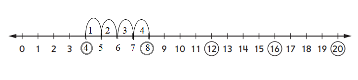 Everyday-Mathematics-1st-Grade-Answer-Key-Unit-3-Number-Stories-Everyday Math Grade 1 Home Link 3.10 Answer Key-2
