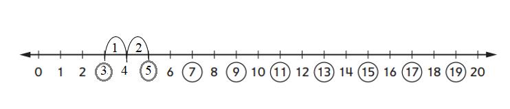 Everyday-Mathematics-1st-Grade-Answer-Key-Unit-3-Number-Stories-Everyday Math Grade 1 Home Link 3.10 Answer Key-3