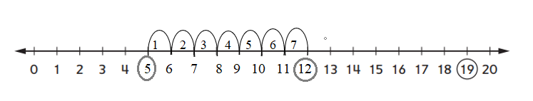 Everyday-Mathematics-1st-Grade-Answer-Key-Unit-3-Number-Stories-Everyday Math Grade 1 Home Link 3.10 Answer Key-4
