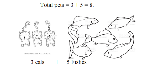 Everyday-Mathematics-1st-Grade-Answer-Key-Unit-3-Number-Stories-Everyday Math Grade 1 Home Link 3.4 Answer Key-1