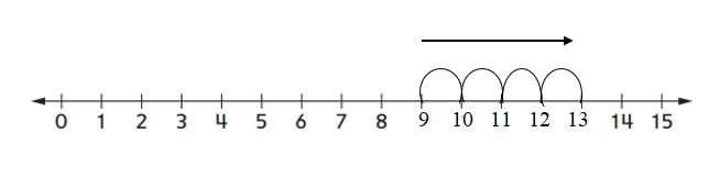 Everyday-Mathematics-1st-Grade-Answer-Key-Unit-3-Number-Stories-Everyday Math Grade 1 Home Link 3.6 Answer Key-1