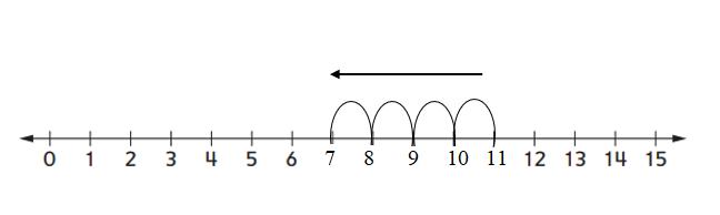 Everyday-Mathematics-1st-Grade-Answer-Key-Unit-3-Number-Stories-Everyday Math Grade 1 Home Link 3.6 Answer Key-3