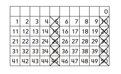 Everyday-Mathematics-1st-Grade-Answer-Key-Unit-3-Number-Stories-Everyday Math Grade 1 Home Link 3.8 Answer Key-1