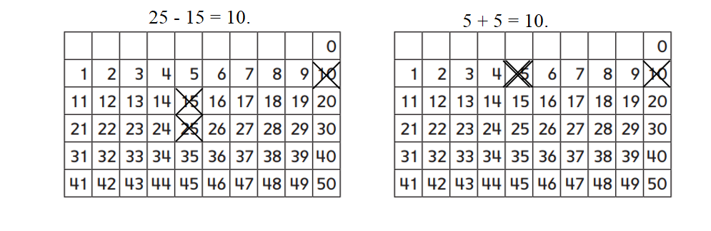 Everyday-Mathematics-1st-Grade-Answer-Key-Unit-3-Number-Stories-Everyday Math Grade 1 Home Link 3.8 Answer Key-2