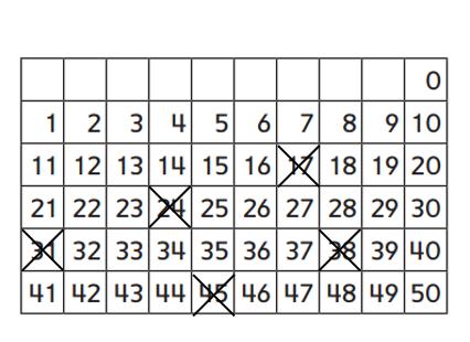 Everyday-Mathematics-1st-Grade-Answer-Key-Unit-3-Number-Stories-Everyday Math Grade 1 Home Link 3.8 Answer Key-3