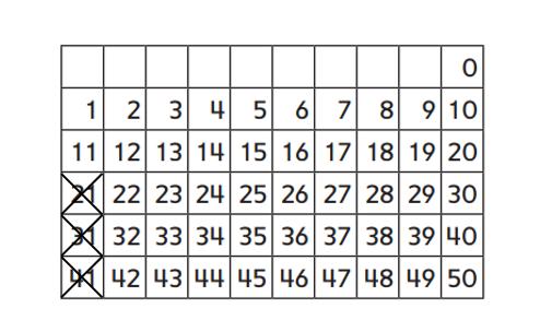 Everyday-Mathematics-1st-Grade-Answer-Key-Unit-3-Number-Stories-Everyday Math Grade 1 Home Link 3.8 Answer Key-4