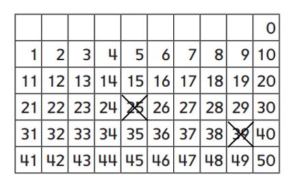 Everyday-Mathematics-1st-Grade-Answer-Key-Unit-3-Number-Stories-Everyday Math Grade 1 Home Link 3.8 Answer Key-5