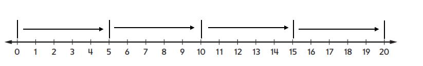 Everyday-Mathematics-1st-Grade-Answer-Key-Unit-3-Number-Stories-Everyday Mathematics Grade 1 Home Link 3.5 Answers-2