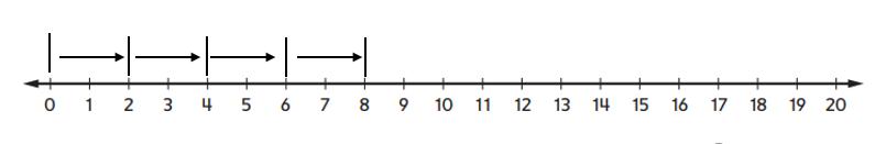 Everyday-Mathematics-1st-Grade-Answer-Key-Unit-3-Number-Stories-Everyday Mathematics Grade 1 Home Link 3.5 Answers-3