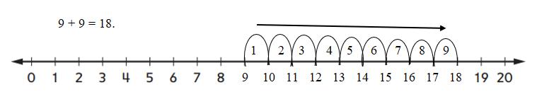 Everyday-Mathematics-1st-Grade-Answer-Key-Unit-3-Number-Stories-Everyday Mathematics Grade 1 Home Link 3.7 Answers-3