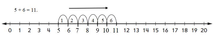 Everyday-Mathematics-1st-Grade-Answer-Key-Unit-3-Number-Stories-Everyday Mathematics Grade 1 Home Link 3.7 Answers-4