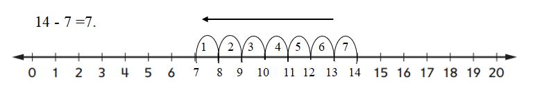 Everyday-Mathematics-1st-Grade-Answer-Key-Unit-3-Number-Stories-Everyday Mathematics Grade 1 Home Link 3.7 Answers-5
