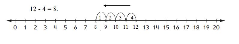 Everyday-Mathematics-1st-Grade-Answer-Key-Unit-3-Number-Stories-Everyday Mathematics Grade 1 Home Link 3.7 Answers-6