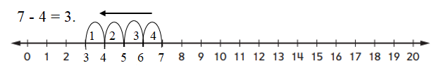 Everyday-Mathematics-1st-Grade-Answer-Key-Unit-3-Number-Stories-Everyday Mathematics Grade 1 Home Link 3.9 Answers-7