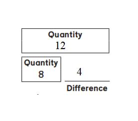 Everyday-Mathematics-1st-Grade-Answer-Key-Unit-5-Place-Value-Comparisons-Everyday Math Grade 1 Home Link 5.10 Answer Key-1