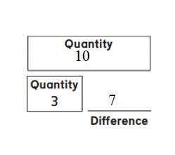 Everyday-Mathematics-1st-Grade-Answer-Key-Unit-5-Place-Value-Comparisons-Everyday Math Grade 1 Home Link 5.10 Answer Key-2