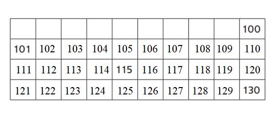 Everyday-Mathematics-1st-Grade-Answer-Key-Unit-5-Place-Value-Comparisons-Everyday Math Grade 1 Home Link 5.6 Answer Key-3
