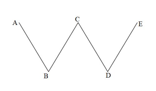 Everyday-Mathematics-1st-Grade-Answer-Key-Unit-5-Place-Value-Comparisons-Everyday Mathematics Grade 1 Home Link 5.7 Answers-1
