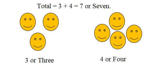 Everyday-Mathematics-1st-Grade-Answer-Key-Unit-6-Addition-Fact-Strategies-Everyday Math Grade 1 Home Link 6.2 Answer Key-1..