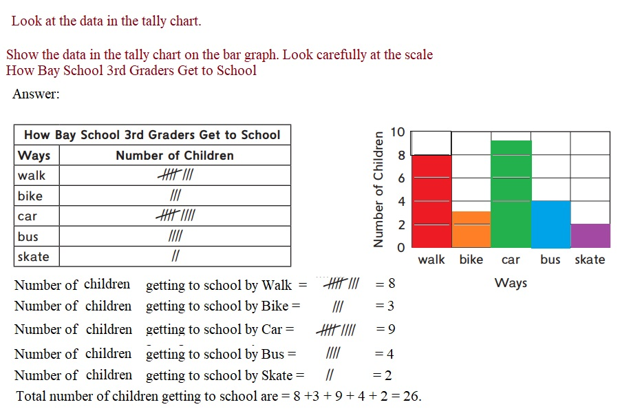 Everyday-Mathematics-3rd-Grade-Answer-Key-Unit-1-Math-Tools,-Time,-and-Multiplication- Everyday-Math-Grade-3-Home-Link-1.7-Answer-Key-Solving-Problems-in-Bar-Graphs