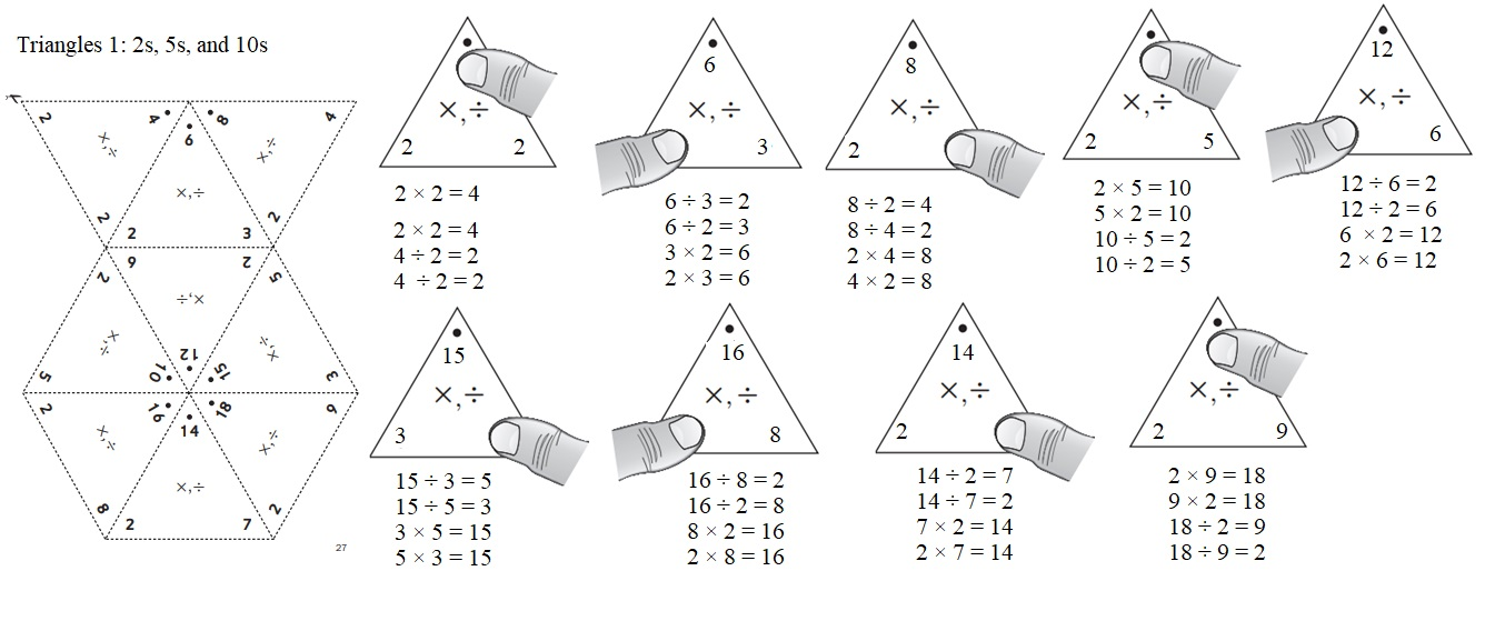 Everyday-Mathematics-3rd-Grade-Answer-Key-Unit-1-Math-Tools,-Time,-and-Multiplication-Everyday-Mathematics-Grade-3-Home-Link-1.10-Answers-Foundational-Multiplication-Facts-Question-1