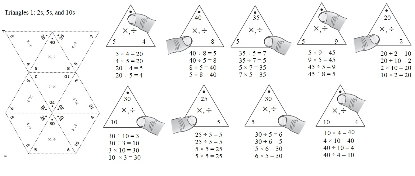 Everyday-Mathematics-3rd-Grade-Answer-Key-Unit-1-Math-Tools,-Time,-and-Multiplication-Everyday-Mathematics-Grade-3-Home-Link-1.10-Answers-Foundational-Multiplication-Facts-Question-2