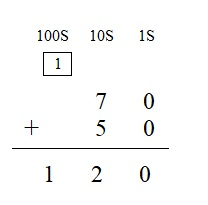 Everyday-Mathematics-4th-Grade-Answer-Key-Unit-1-Place-Value-Multidigit-Addition-and-Subtraction-Everyday-Math-Grade-4-Home-Link-1.6-Answer-Key-Practice-Question-5