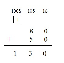 Everyday-Mathematics-4th-Grade-Answer-Key-Unit-1-Place-Value-Multidigit-Addition-and-Subtraction-Everyday-Math-Grade-4-Home-Link-1.6-Answer-Key-Practice-Question-6