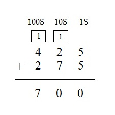 Everyday-Mathematics-4th-Grade-Answer-Key-Unit-1-Place-Value-Multidigit-Addition-and-Subtraction-Everyday-Math-Grade-4-Home-Link-1.6-Answer-Key-Practice-Question-8