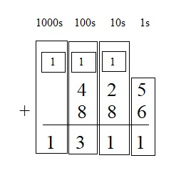 Everyday-Mathematics-4th-Grade-Answer-Key-Unit-1-Place-Value-Multidigit-Addition-and-Subtraction-Everyday-Math-Grade-4-Home-Link-1.8-Answer-Key-U.S.-Traditional-Addition-Question-6