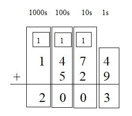 Everyday-Mathematics-4th-Grade-Answer-Key-Unit-1-Place-Value-Multidigit-Addition-and-Subtraction-Everyday-Math-Grade-4-Home-Link-1.8-Answer-Key-U.S.-Traditional-Addition-Question-7