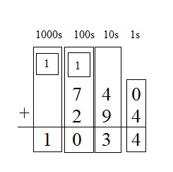 Everyday-Mathematics-4th-Grade-Answer-Key-Unit-1-Place-Value-Multidigit-Addition-and-Subtraction-Everyday-Math-Grade-4-Home-Link-1.9-Answer-Key-Practice-Question-7