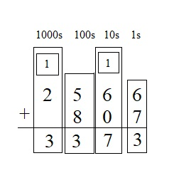 Everyday-Mathematics-4th-Grade-Answer-Key-Unit-1-Place-Value-Multidigit-Addition-and-Subtraction-Everyday-Math-Grade-4-Home-Link-1.9-Answer-Key-Practice-Question-8