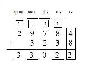 Everyday-Mathematics-4th-Grade-Answer-Key-Unit-3-Fractions-and-Decimals-Everyday-Math-Grade-4-Home-Link-3.11-Answer-Key-Practice-Question-10