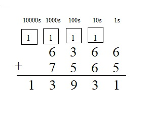 Everyday-Mathematics-4th-Grade-Answer-Key-Unit-3-Fractions-and-Decimals-Everyday-Math-Grade-4-Home-Link-3.11-Answer-Key-Practice-Question-9