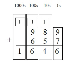 Everyday-Mathematics-4th-Grade-Answer-Key-Unit-3-Fractions-and-Decimals-Everyday-Math-Grade-4-Home-Link-3.3-Answer-Key-Finding-Practice-Question-4