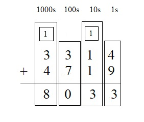 Everyday-Mathematics-4th-Grade-Answer-Key-Unit-3-Fractions-and-Decimals-Everyday-Math-Grade-4-Home-Link-3.3-Answer-Key-Finding-Practice-Question-5