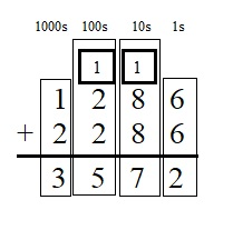 Everyday-Mathematics-4th-Grade-Answer-Key-Unit-3-Fractions-and-Decimals-Everyday-Math-Grade-4-Home-Link-3.6-Answer-Key-Finding-Practice-Question-5