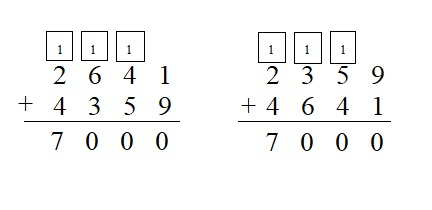 Everyday-Mathematics-4th-Grade-Answer-Key-Unit-3-Fractions-and-Decimals-Everyday-Math-Grade-4-Home-Link-3.6-Answer-Key-Finding-Practice-Question-7