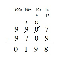 Everyday-Mathematics-4th-Grade-Answer-Key-Unit-3-Fractions-and-Decimals-Everyday-Math-Grade-4-Home-Link-3.6-Answer-Key-Finding-Practice-Question-6