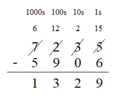 Everyday-Mathematics-4th-Grade-Answer-Key-Unit-3-Fractions-and-Decimals-Everyday-Math-Grade-4-Home-Link-3.7-Answer-Key-Finding-Practice-Question-7