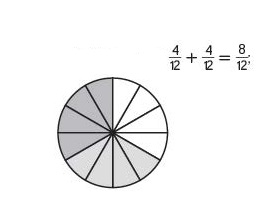 Everyday-Mathematics-4th-Grade-Answer-Key-Unit-5-Fraction-and-Mixed-Number-Computation-Measurement-Everyday-Math-Grade-4-Home-Link-5.1-Answer-Key-Decomposing-Fractions-Question-3-a
