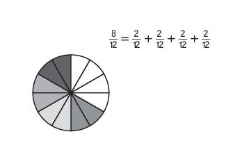 Everyday-Mathematics-4th-Grade-Answer-Key-Unit-5-Fraction-and-Mixed-Number-Computation-Measurement-Everyday-Math-Grade-4-Home-Link-5.1-Answer-Key-Decomposing-Fractions-Question-3-b