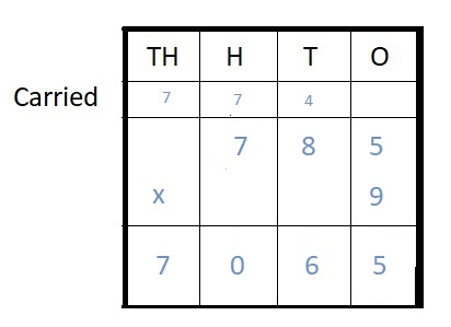 Everyday-Mathematics-4th-Grade-Answer-Key-Unit-5-Fraction-and-Mixed-Number-Computation-Measurement-Everyday-Math-Grade-4-Home-Link-5.1-Answer-Key-Practice-Question-4