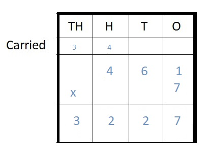 Everyday-Mathematics-4th-Grade-Answer-Key-Unit-5-Fraction-and-Mixed-Number-Computation-Measurement-Everyday-Math-Grade-4-Home-Link-5.1-Answer-Key-Practice-Question-5
